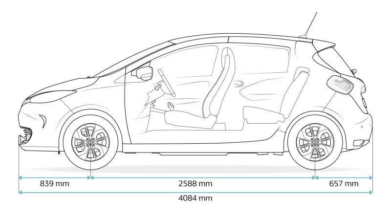 15 000 Km Darmowej Podry W 100 Elektrycznym Renault Zoe